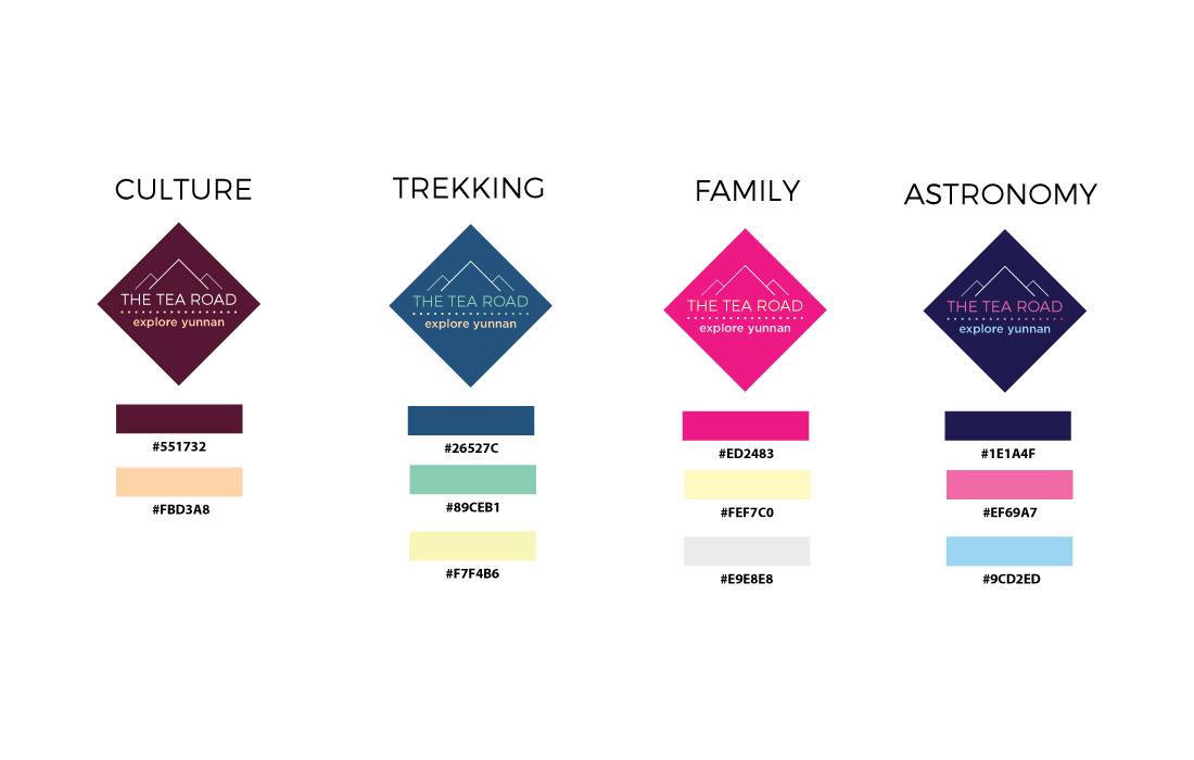 Déclinaison de logo pour une agence de voyage